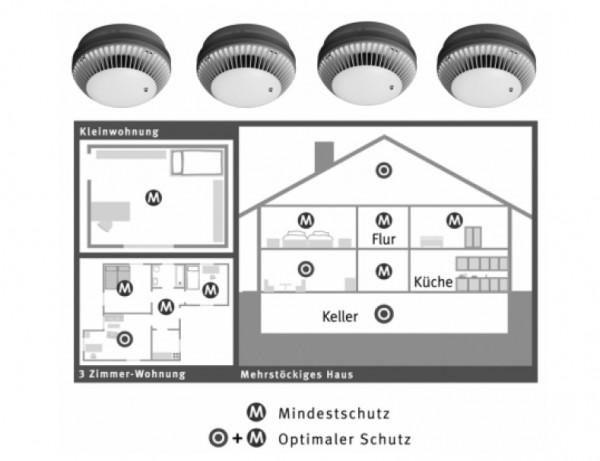 D-Secour Batterie-Langzeit-Rauchmelder 4 Stück DS 6200-L