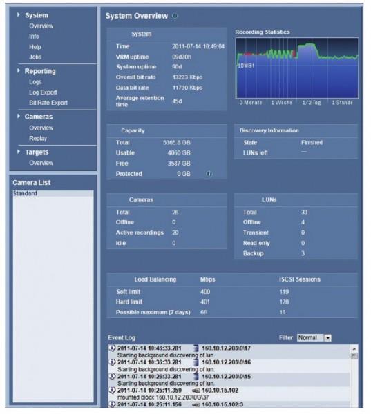 BOSCH MVM-XVRM-256, Video Recording Manager Erweiterung 256 Kanäle